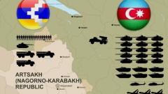 ՀՀ ՊՆ-ն հաղորդել է ադրբեջանական նոր կորուստների մասին